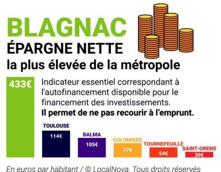 Blagnacavecvous : une gestion dynamique et performante